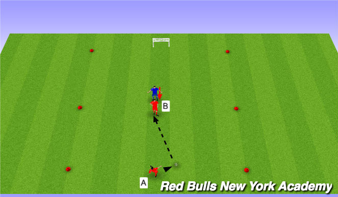 Football/Soccer Session Plan Drill (Colour): Fully Opposed Main Theme