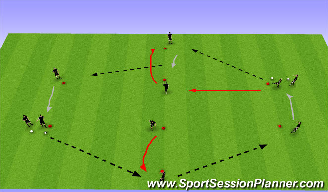 Football/Soccer Session Plan Drill (Colour): Receiving/Pressing