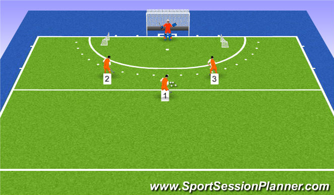 Hockey Session Plan Drill (Colour): Keepersspel