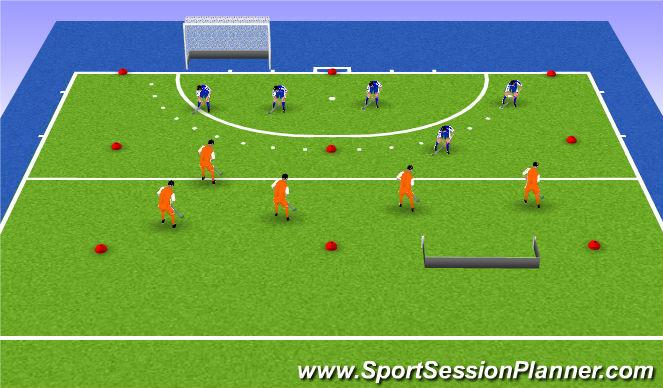 Hockey Session Plan Drill (Colour): 3 - 2 vs 3 - 2