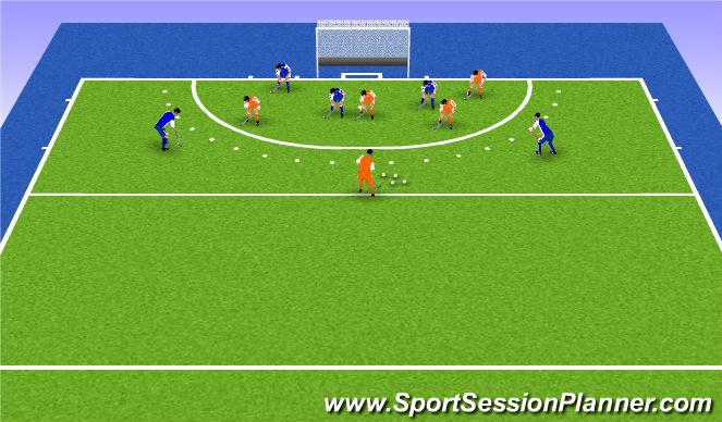 Hockey Session Plan Drill (Colour): 5 - 3 vs 3-5