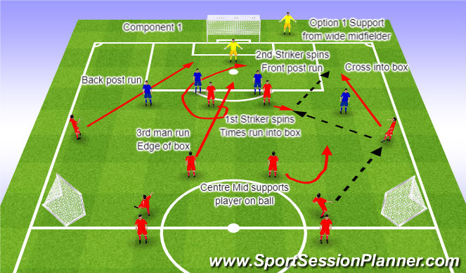Football/Soccer Session Plan Drill (Colour): Component 1 Option 1 Support from wide midfielder