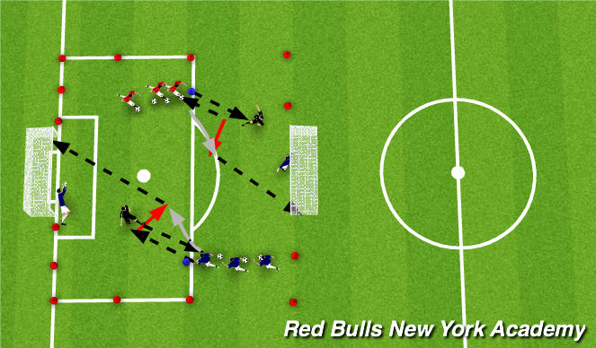 Football/Soccer Session Plan Drill (Colour): Light Opposition