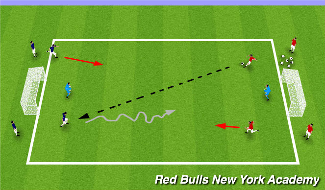 Football/Soccer Session Plan Drill (Colour): 2v2 Plus Goalkeeper (Large Goals)