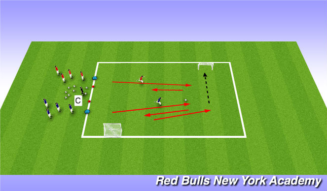 Football/Soccer Session Plan Drill (Colour): Conditioned Game  and free play