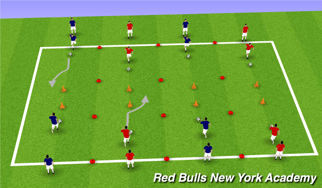 Football/Soccer Session Plan Drill (Colour): The Scissors/Double Scissors