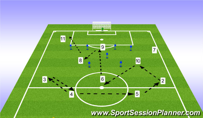Football/Soccer Session Plan Drill (Colour): Thursday - 2