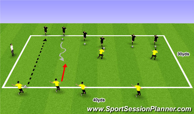 Football/Soccer Session Plan Drill (Colour): 1v1 to the line