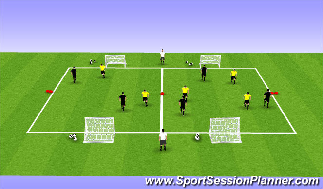 Football/Soccer Session Plan Drill (Colour): 2v2 or 3v3