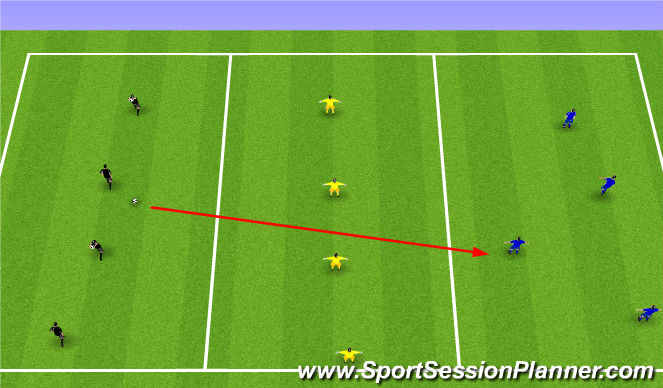 Football/Soccer Session Plan Drill (Colour): Danger Zone