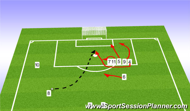 Football/Soccer Session Plan Drill (Colour): Wheel