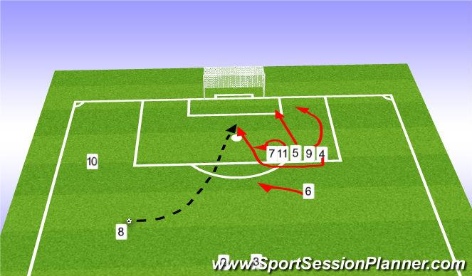 Football/Soccer Session Plan Drill (Colour): Wheel