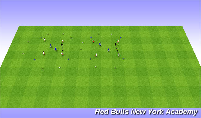 Football/Soccer Session Plan Drill (Colour): Warm Up- 4v2