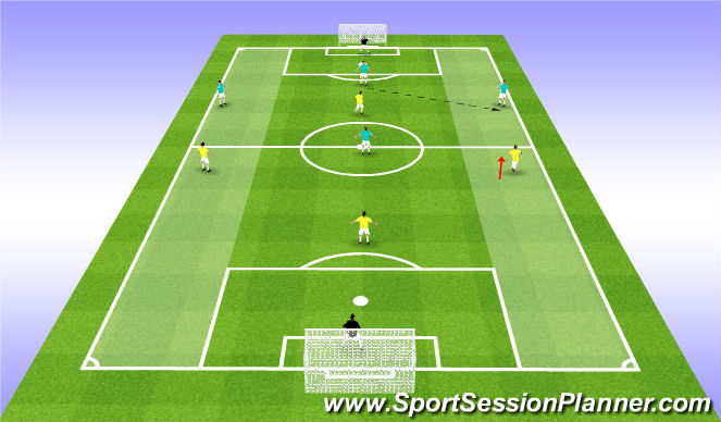Football/Soccer Session Plan Drill (Colour): Wide Play