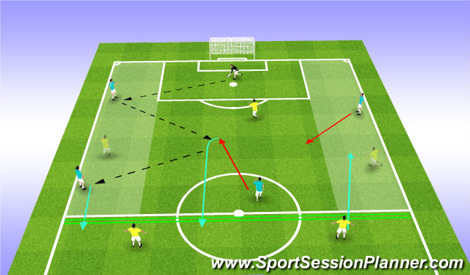 Football/Soccer Session Plan Drill (Colour): Defending Out Wide