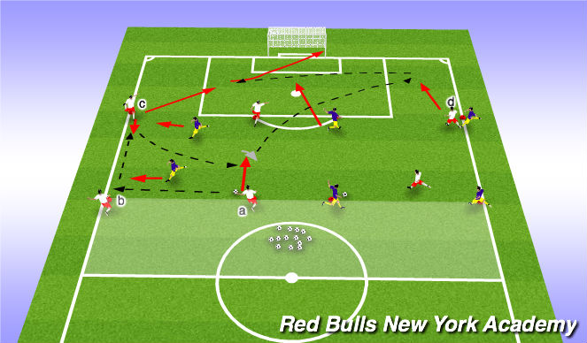Football/Soccer Session Plan Drill (Colour): Warm up / Technical development