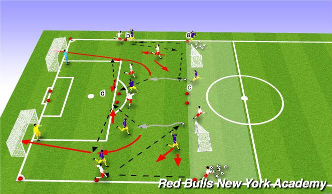 Football/Soccer Session Plan Drill (Colour): Opposed/4v2