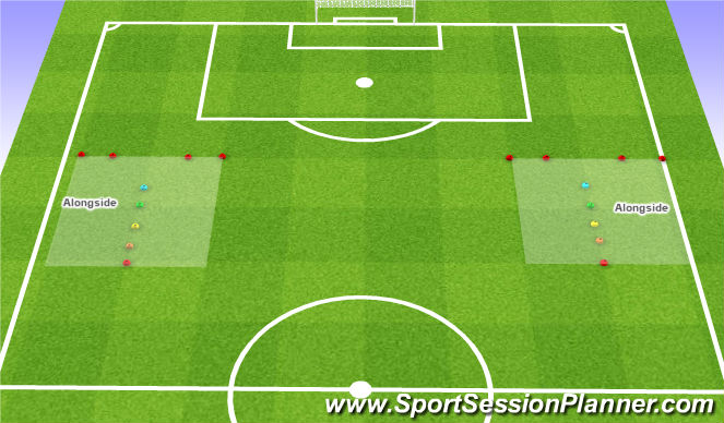 Football/Soccer Session Plan Drill (Colour): Analytical (Body Mechanics)