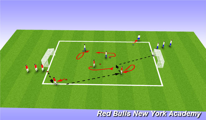 Football/Soccer Session Plan Drill (Colour): Technical (Pattern Play)