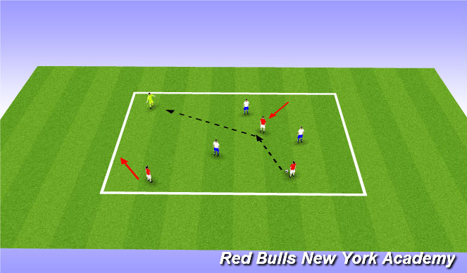 Football/Soccer Session Plan Drill (Colour): 3v3+1 (Possession)