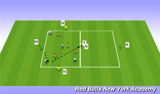 Football/Soccer Session Plan Drill (Colour): Possession  / Transition