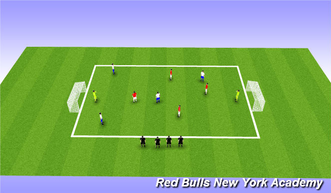 Football/Soccer Session Plan Drill (Colour): Game (5v5)