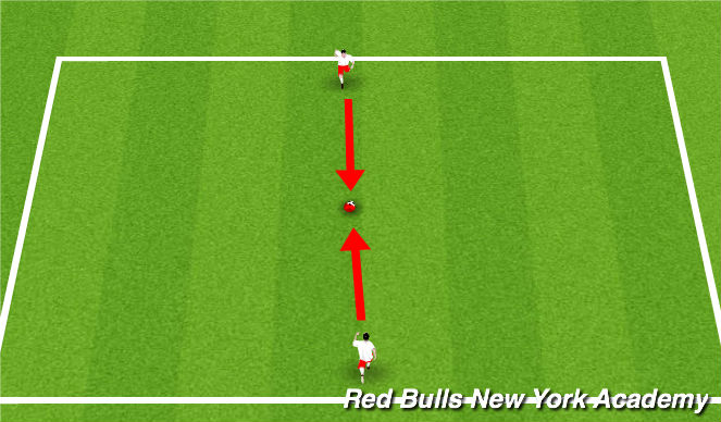 Football/Soccer Session Plan Drill (Colour): Warm-Up/Defensive stance technique