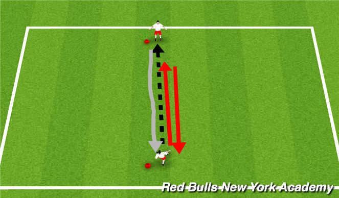 Football/Soccer Session Plan Drill (Colour): Defensive movement technique