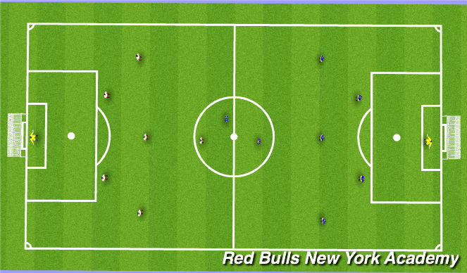 Football/Soccer Session Plan Drill (Colour): 7v7+1 Match