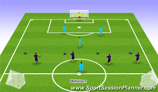 Football/Soccer Session Plan Drill (Colour): Functional Back 4