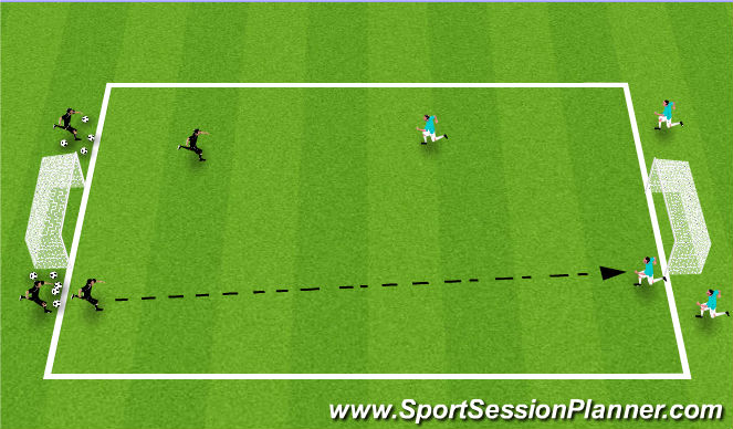 Football/Soccer Session Plan Drill (Colour): 2 v 2 to goal