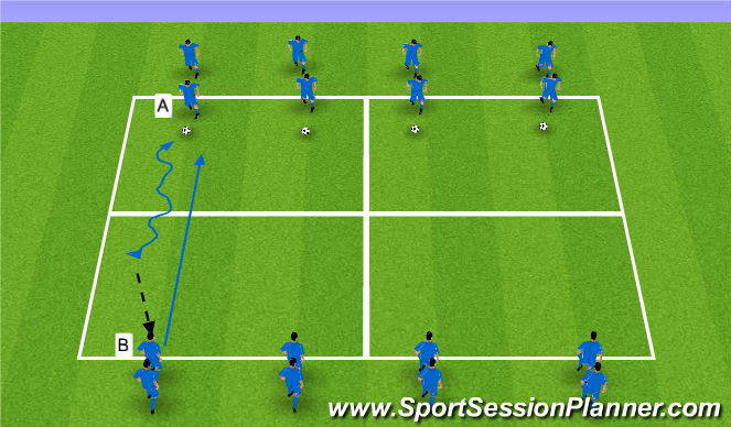 Football/Soccer Session Plan Drill (Colour): defensive quickness
