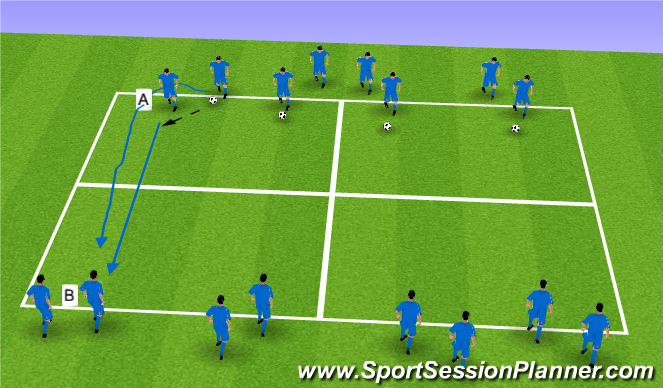 Football/Soccer Session Plan Drill (Colour): def. quickness 2