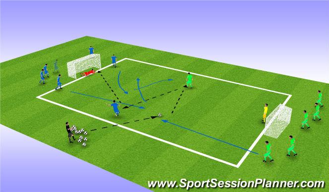 Football/Soccer Session Plan Drill (Colour): 2 v 2 to goal