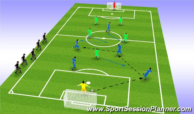 Football/Soccer Session Plan Drill (Colour): 5 v 5 v 5