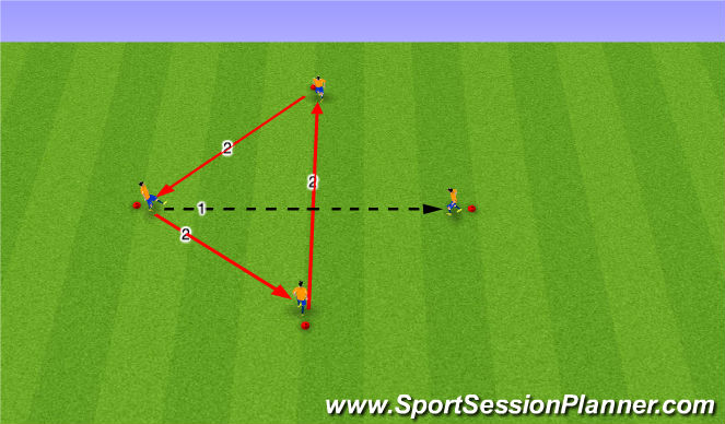 Football/Soccer Session Plan Drill (Colour): Problem Solving Passing