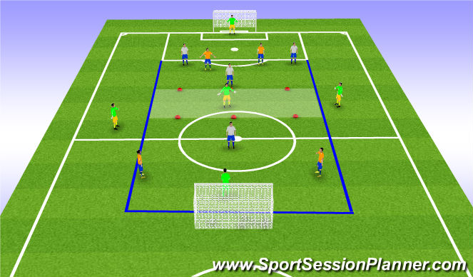 Football/Soccer Session Plan Drill (Colour): Beating the Block (Attacking in Central Areas)