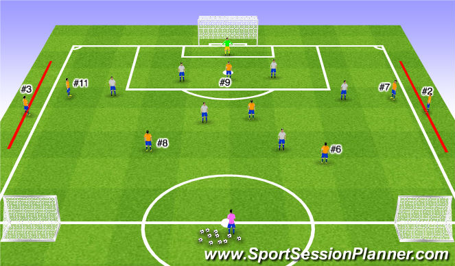 Football/Soccer Session Plan Drill (Colour): ESSG Penetration