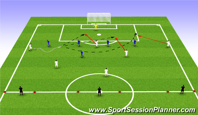 Football/Soccer Session Plan Drill (Colour): Attacking offensive third 5vs5+GK