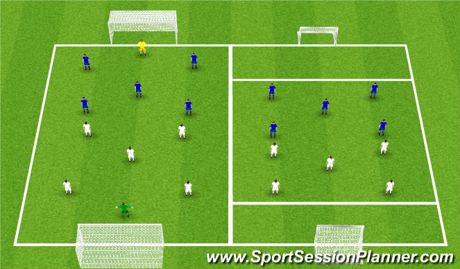 Football/Soccer Session Plan Drill (Colour): Small sided games 6vs6/5vs5