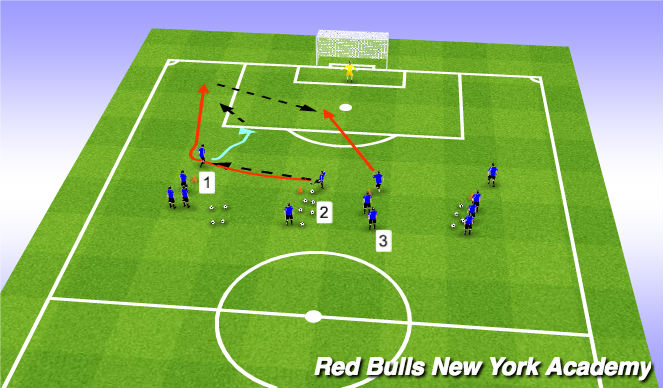 Football/Soccer Session Plan Drill (Colour): Main Theme- Finshing - From Angles