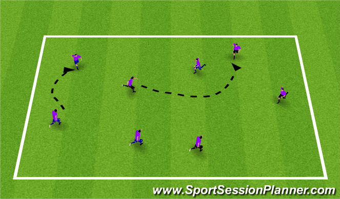 Football/Soccer Session Plan Drill (Colour): Dribbling Technique
