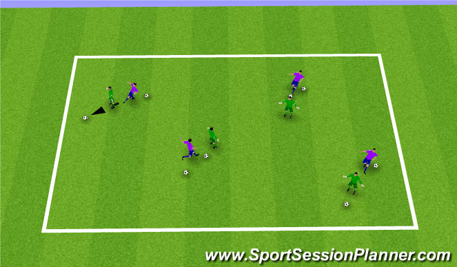 Football/Soccer Session Plan Drill (Colour): 1v1 to a ball