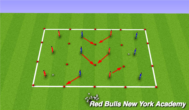 Football/Soccer Session Plan Drill (Colour): KC Square