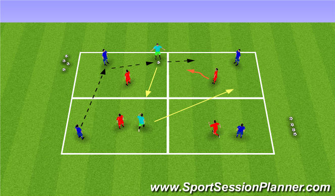 Football/Soccer Session Plan Drill (Colour): ST - Progression