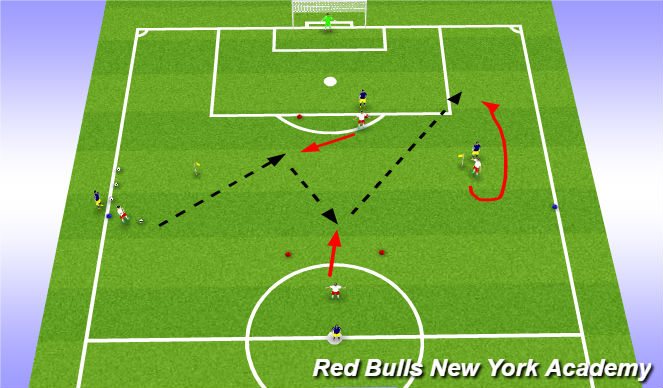 Football/Soccer Session Plan Drill (Colour): Passing Pattern: SPOA, Creating 2v1 Overloads