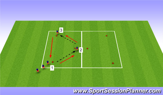 Football/Soccer Session Plan Drill (Colour): pass pattern back foot