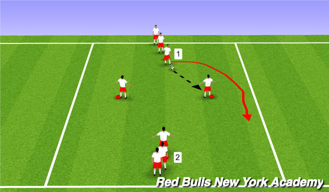 Football/Soccer Session Plan Drill (Colour): Warm up(unopposed)