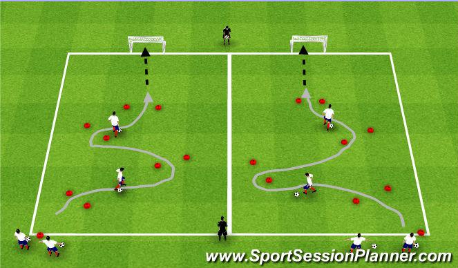 Football/Soccer Session Plan Drill (Colour): Pine Glen BU8's ADP