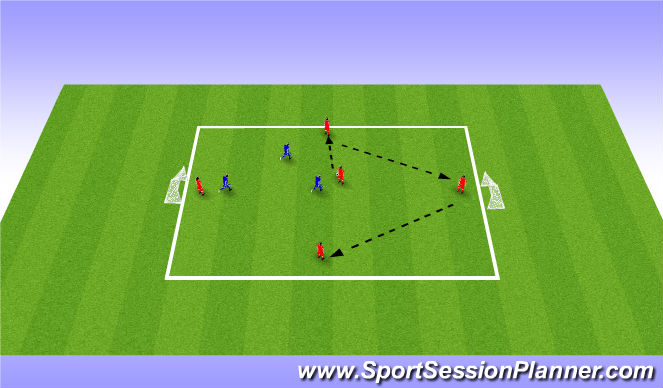 Football/Soccer Session Plan Drill (Colour): 5v3 possession + counter attack